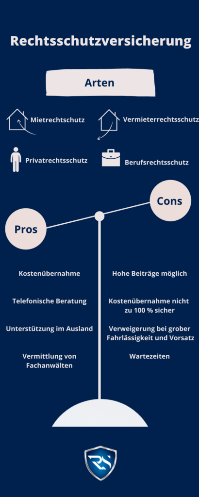 Rechtsschutzversicherung vorteile